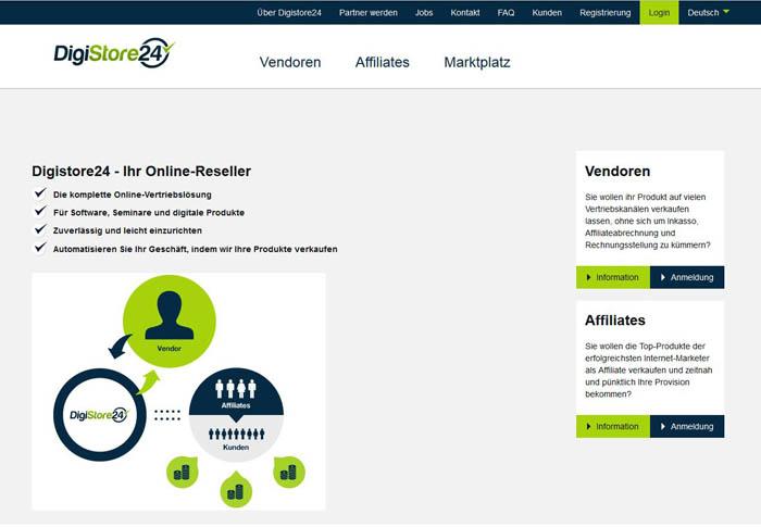 online marketing tools - Digistore