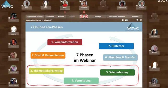 Webinar-Plattformen – welche nutze ich für was 2
