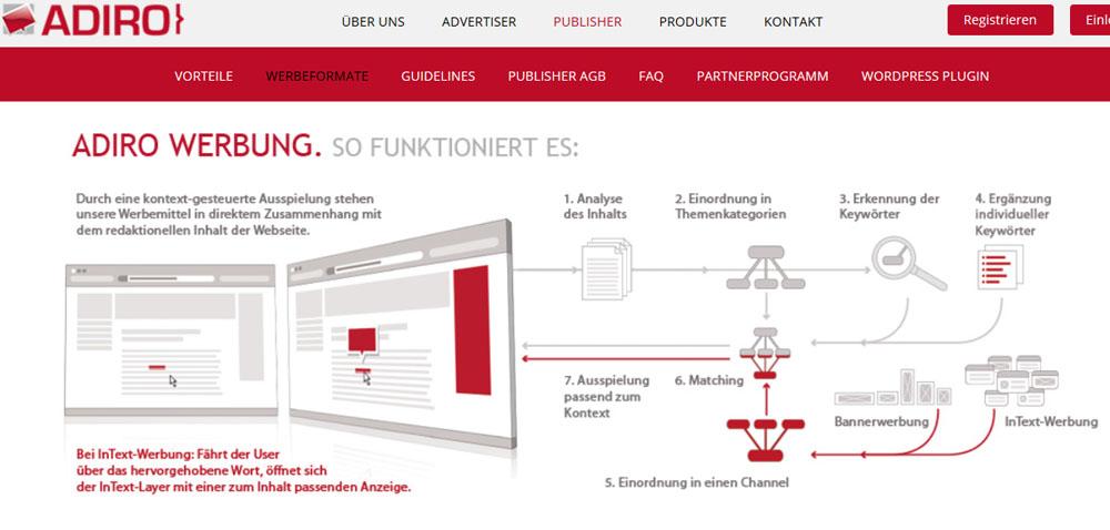 Website Werbung 3