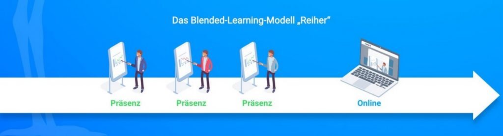 blended learning modell reiher