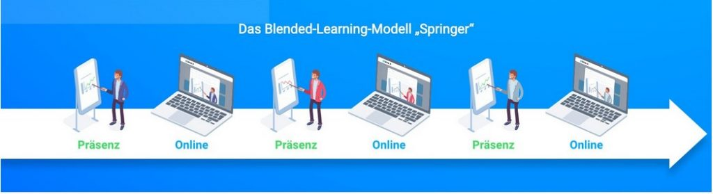 blended learning modell springer